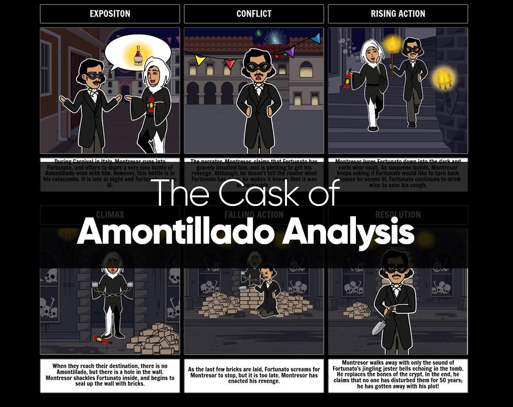 Summary Of The Cask Of Amontillado