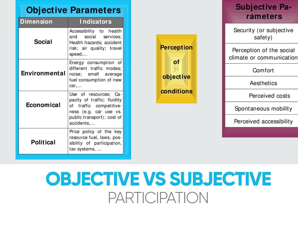 Participant Observation Definition